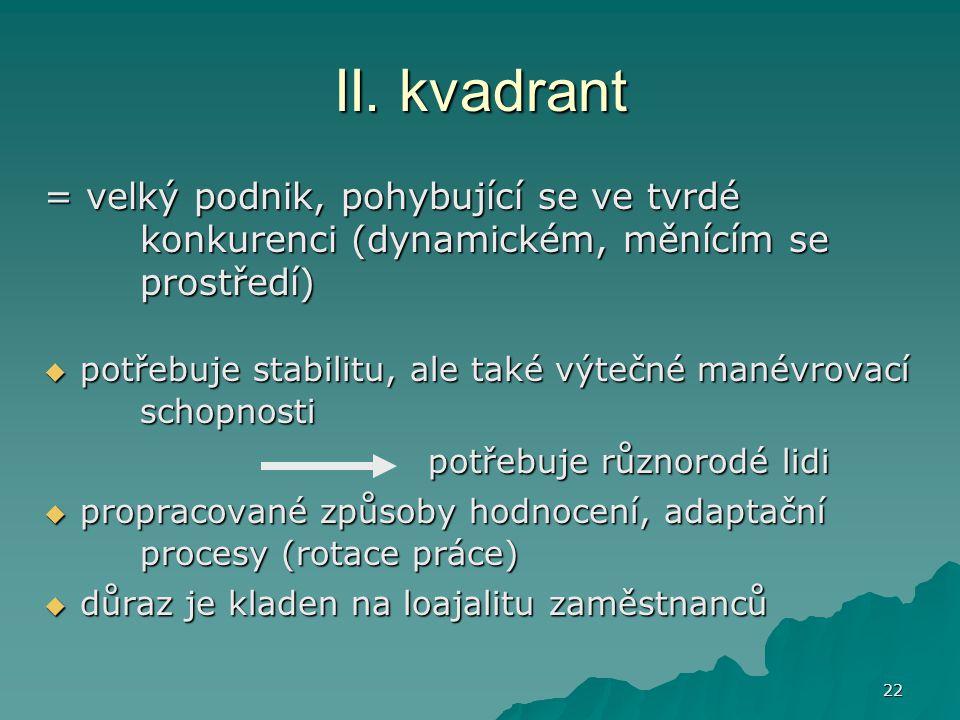 II. kvadrant = velký podnik, pohybující se ve tvrdé konkurenci (dynamickém, měnícím se prostředí)