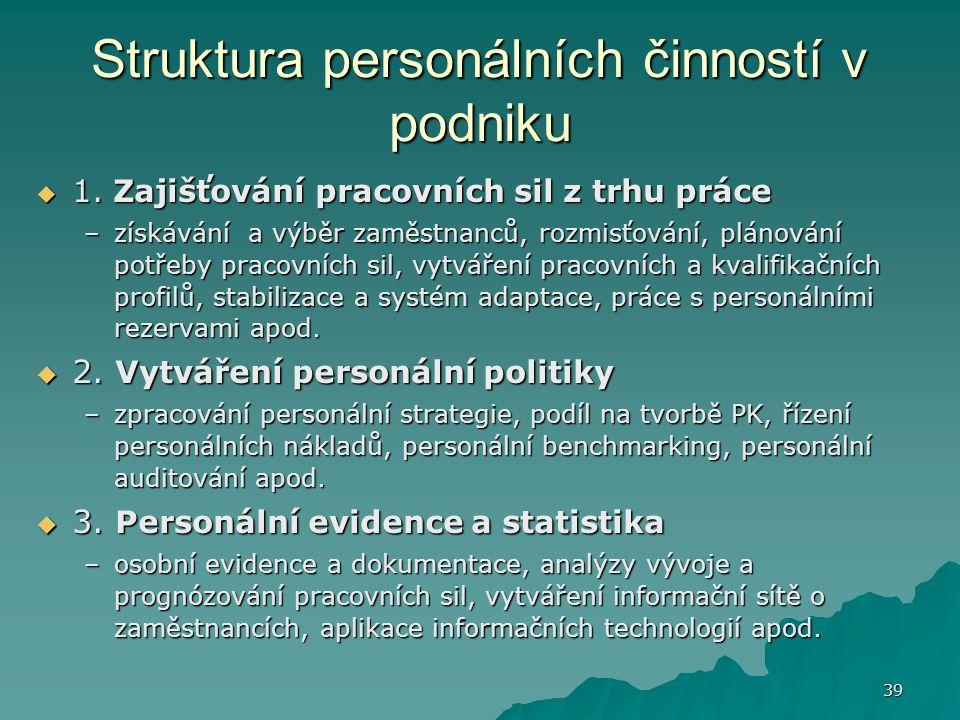 Struktura personálních činností v podniku