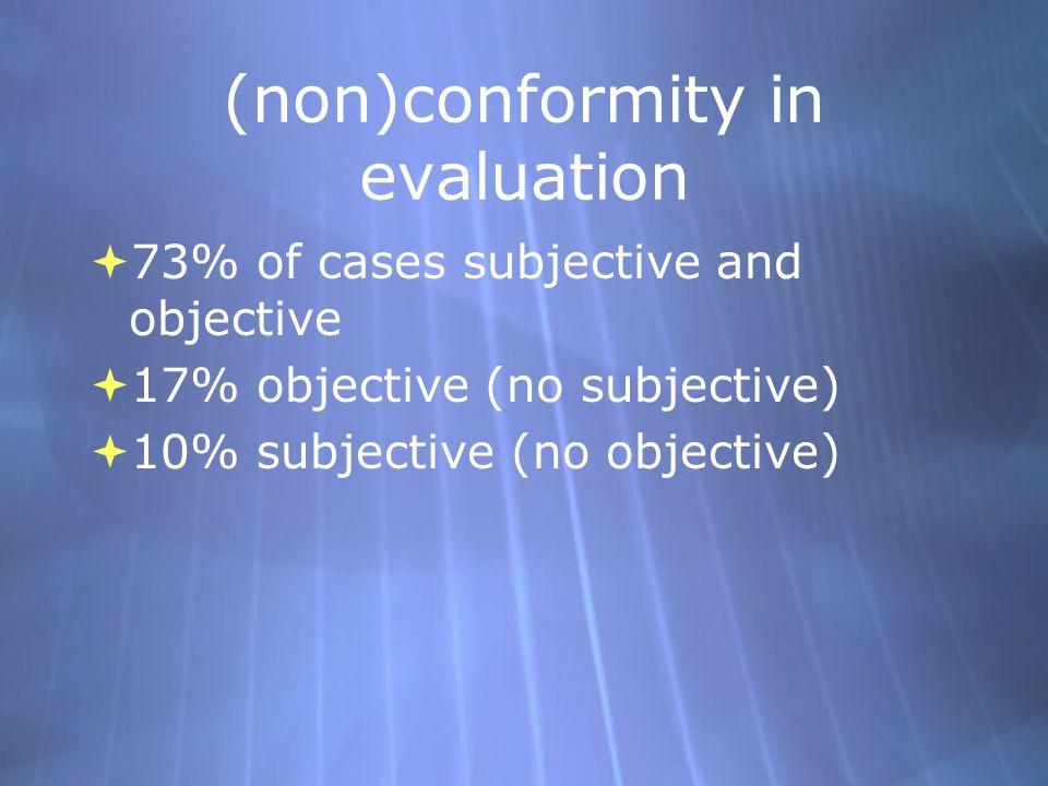 (non)conformity in evaluation