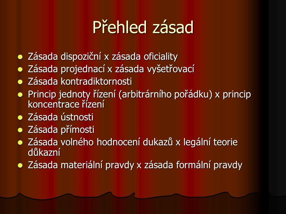 Přehled zásad Zásada dispoziční x zásada oficiality