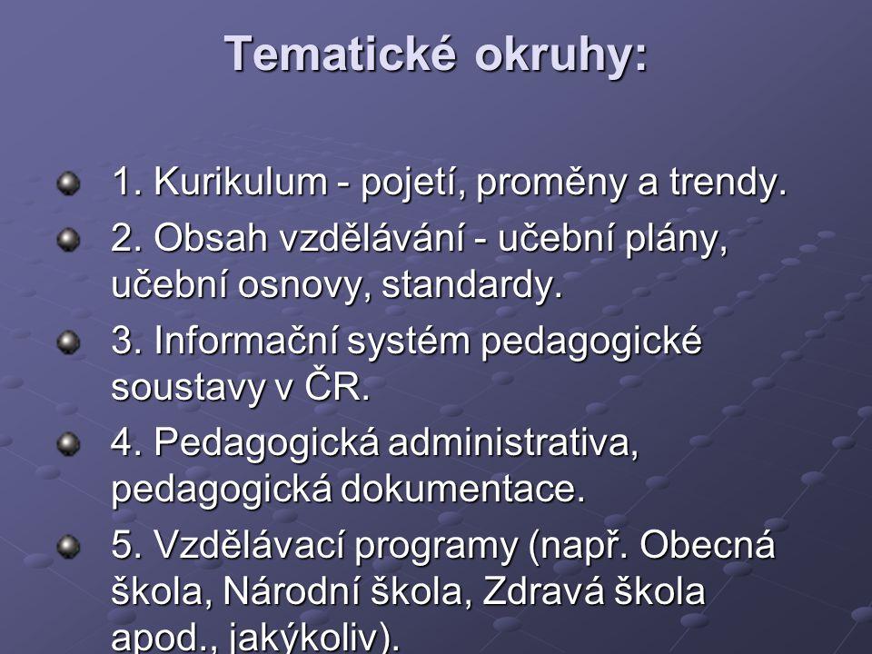Tematické okruhy: 1. Kurikulum - pojetí, proměny a trendy.