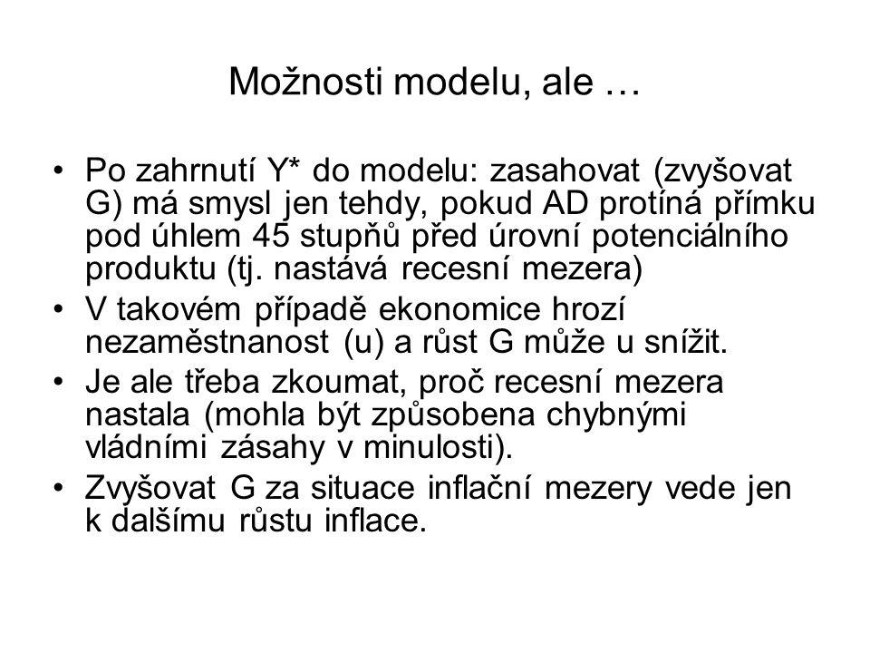 Možnosti modelu, ale …