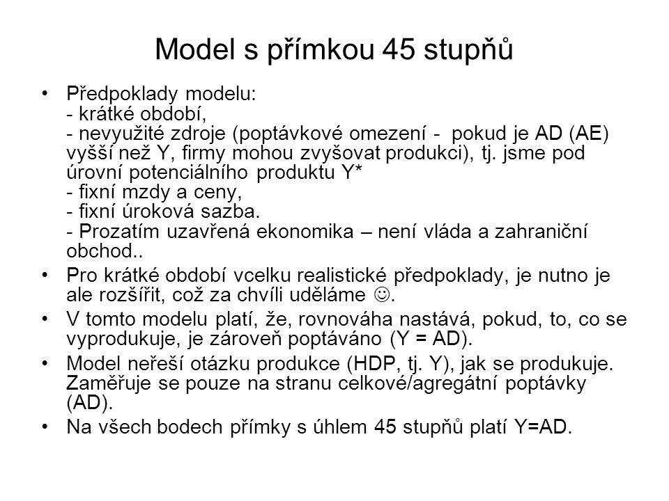 Model s přímkou 45 stupňů