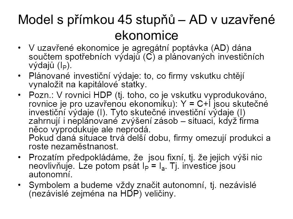Model s přímkou 45 stupňů – AD v uzavřené ekonomice