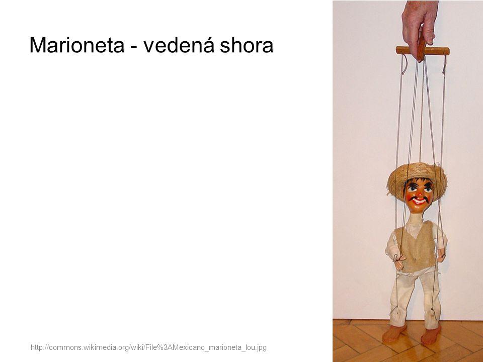 Marioneta - vedená shora