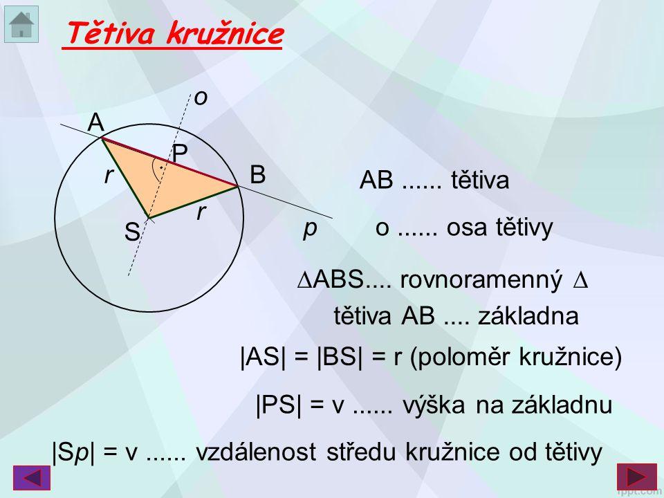 Tětiva kružnice o A P r B AB ...... tětiva r p o ...... osa tětivy S