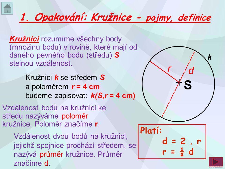 S 1. Opakování: Kružnice - pojmy, definice r d Platí: d = 2 . r