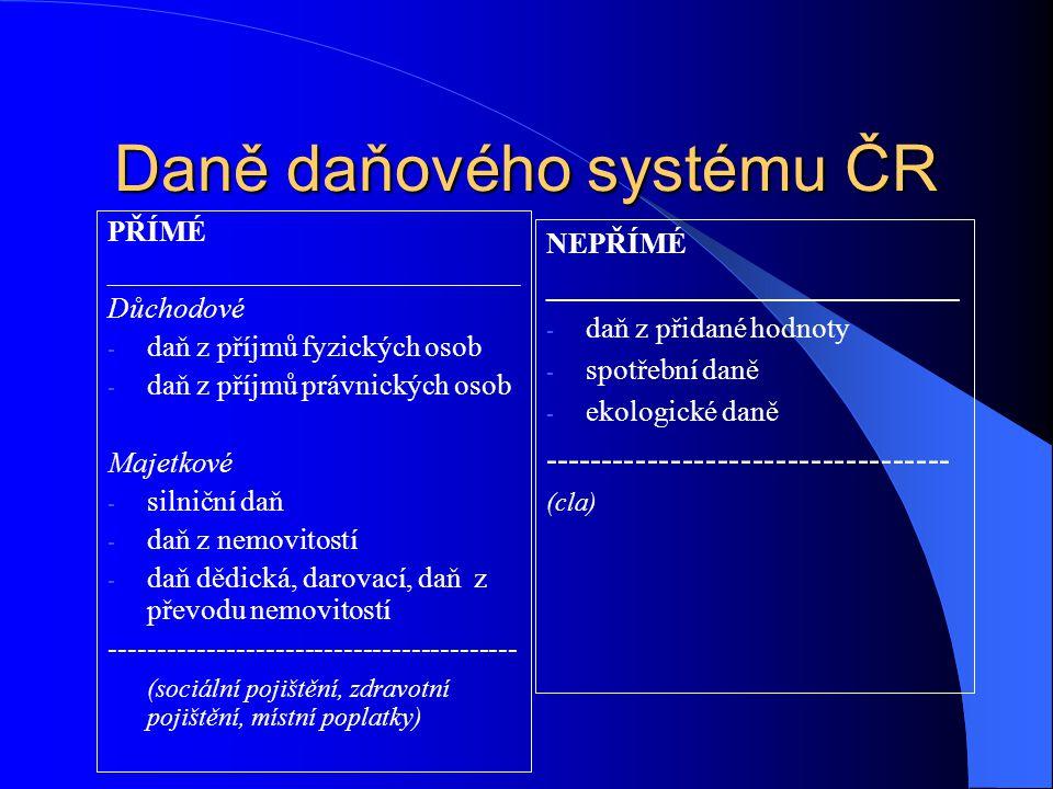 Daně daňového systému ČR