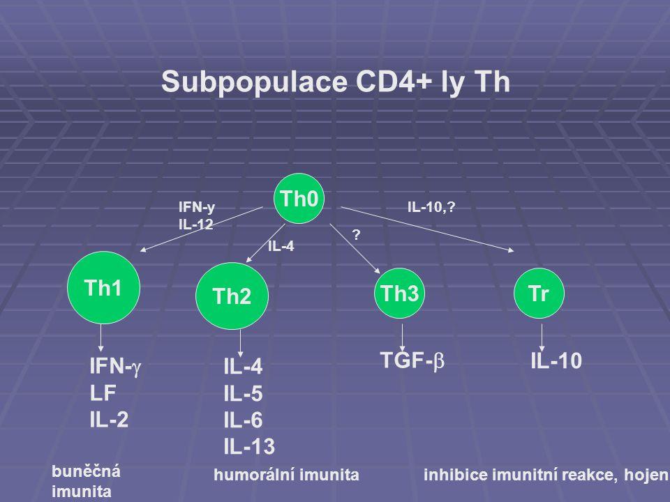 Subpopulace CD4+ ly Th Th0 Th1 Th2 Th3 Tr TGF- IL-10 IFN- LF IL-2