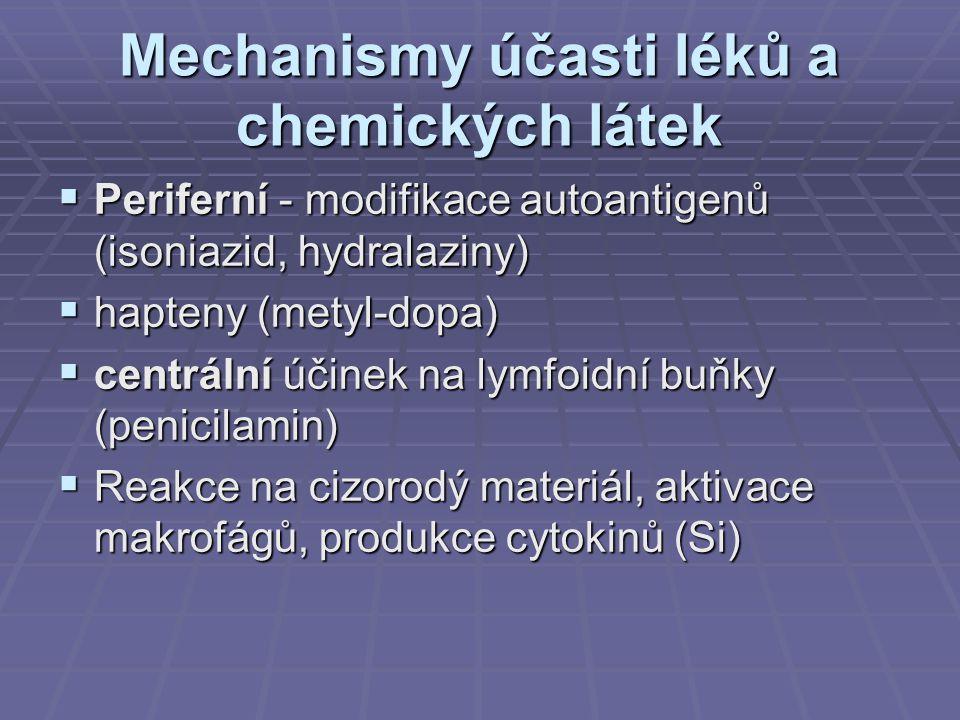 Mechanismy účasti léků a chemických látek