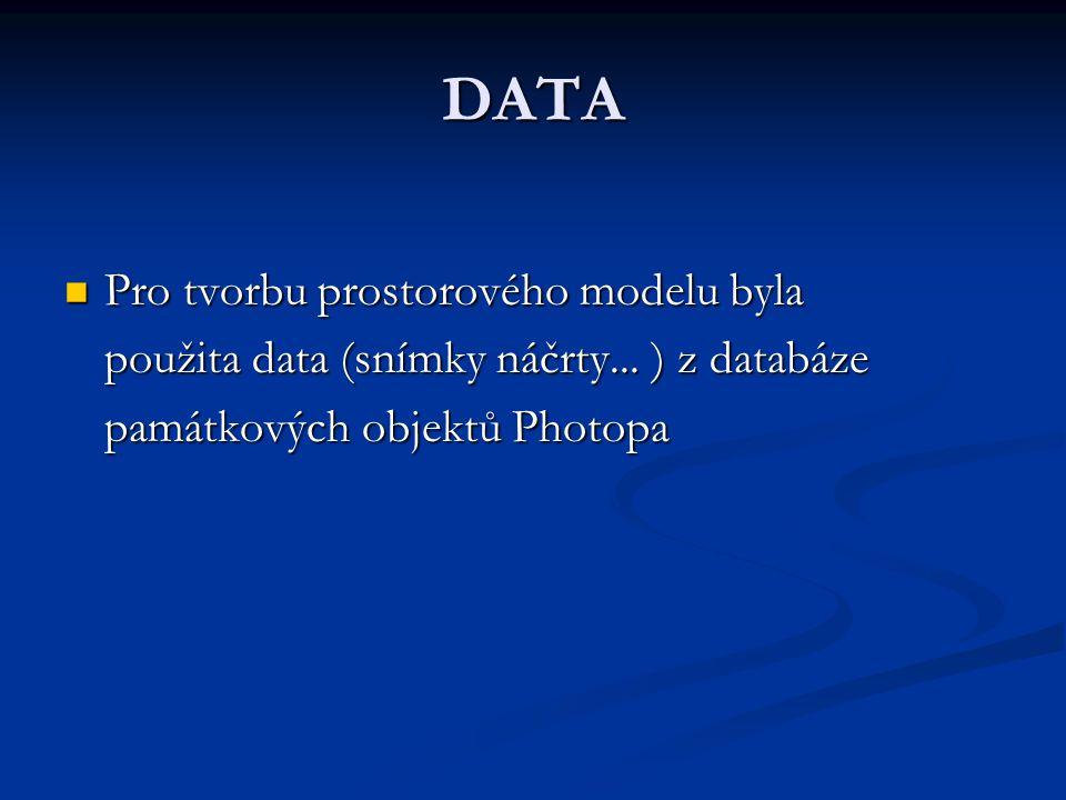 DATA Pro tvorbu prostorového modelu byla
