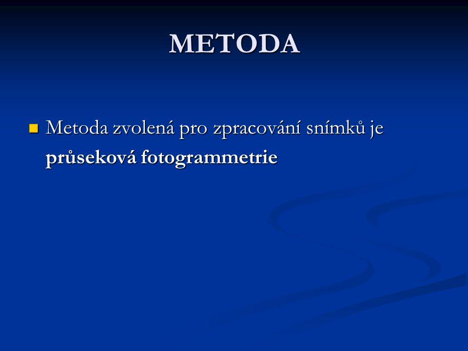 METODA Metoda zvolená pro zpracování snímků je