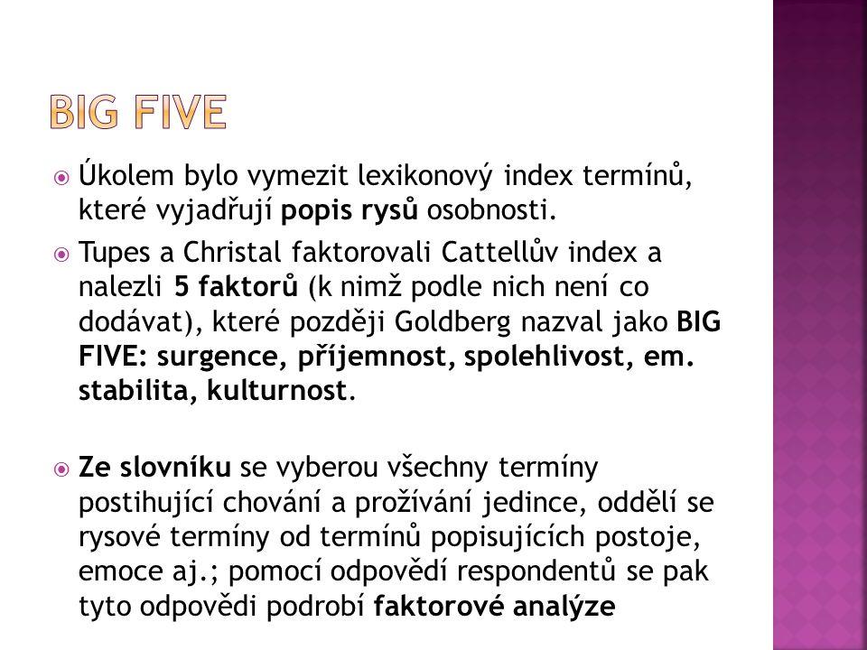 BIG FIVE Úkolem bylo vymezit lexikonový index termínů, které vyjadřují popis rysů osobnosti.