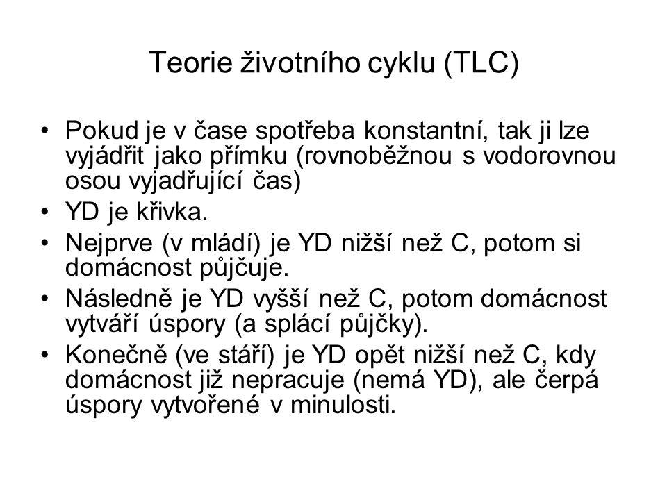 Teorie životního cyklu (TLC)