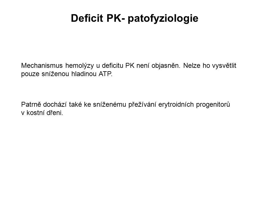 Deficit PK- patofyziologie