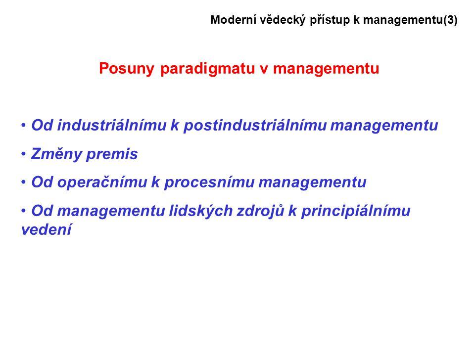 Posuny paradigmatu v managementu