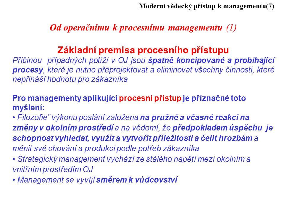Základní premisa procesního přístupu