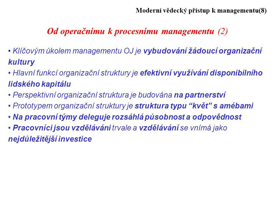 Od operačnímu k procesnímu managementu (2)