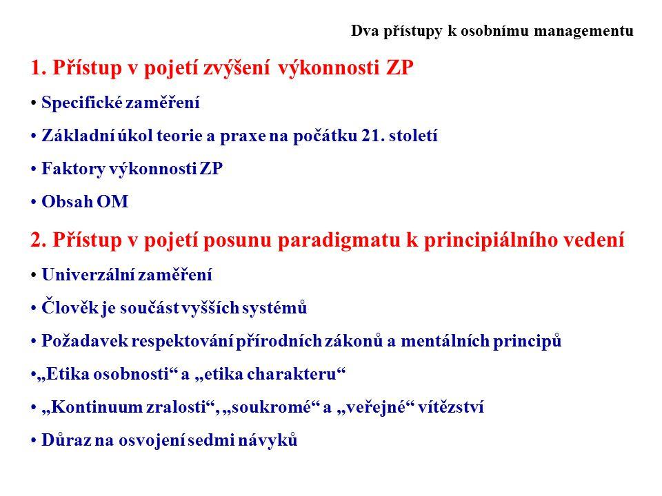1. Přístup v pojetí zvýšení výkonnosti ZP