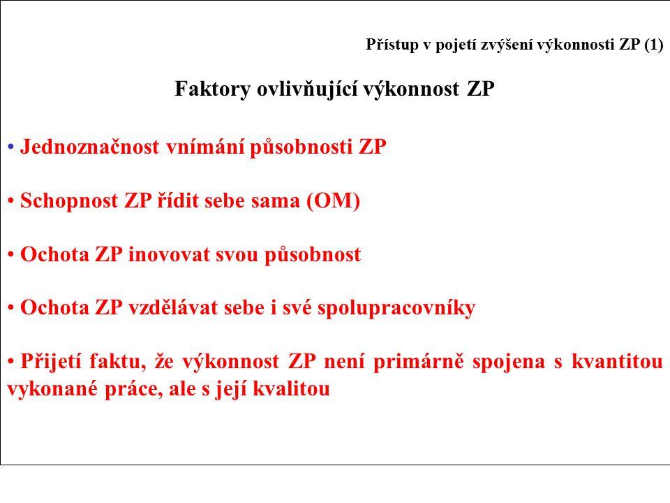 Faktory ovlivňující výkonnost ZP