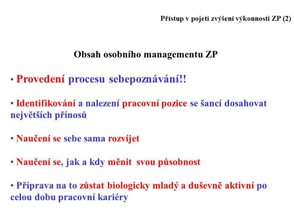 Obsah osobního managementu ZP