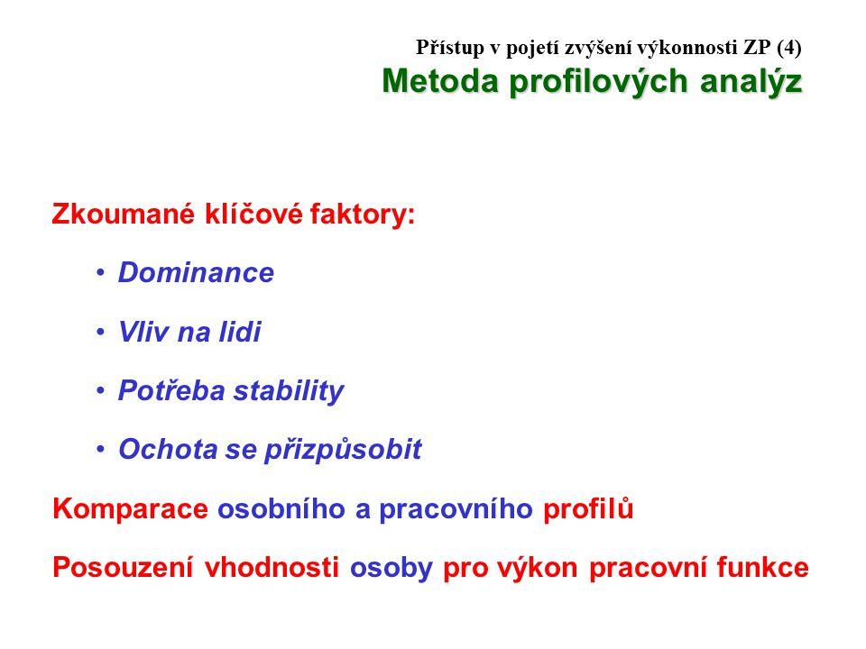 Přístup v pojetí zvýšení výkonnosti ZP (4) Metoda profilových analýz
