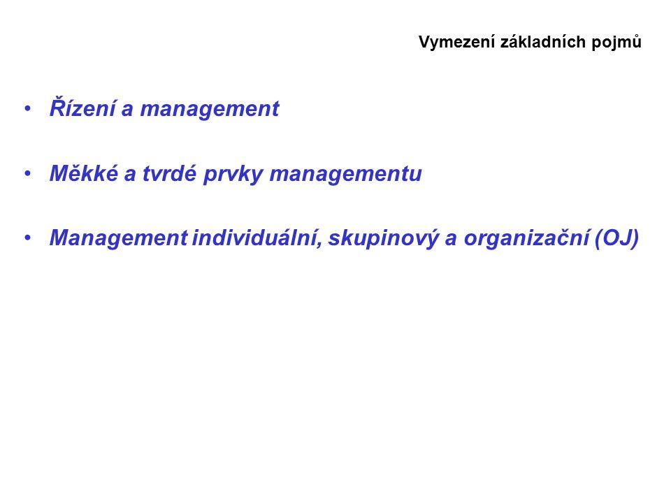 Měkké a tvrdé prvky managementu