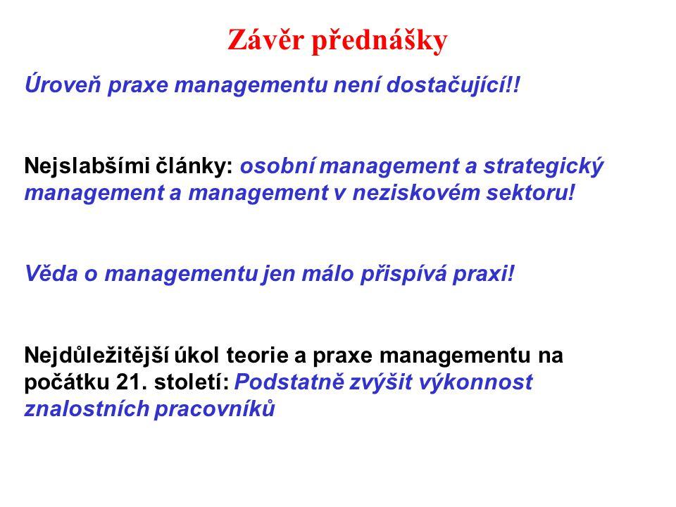 Závěr přednášky Úroveň praxe managementu není dostačující!!