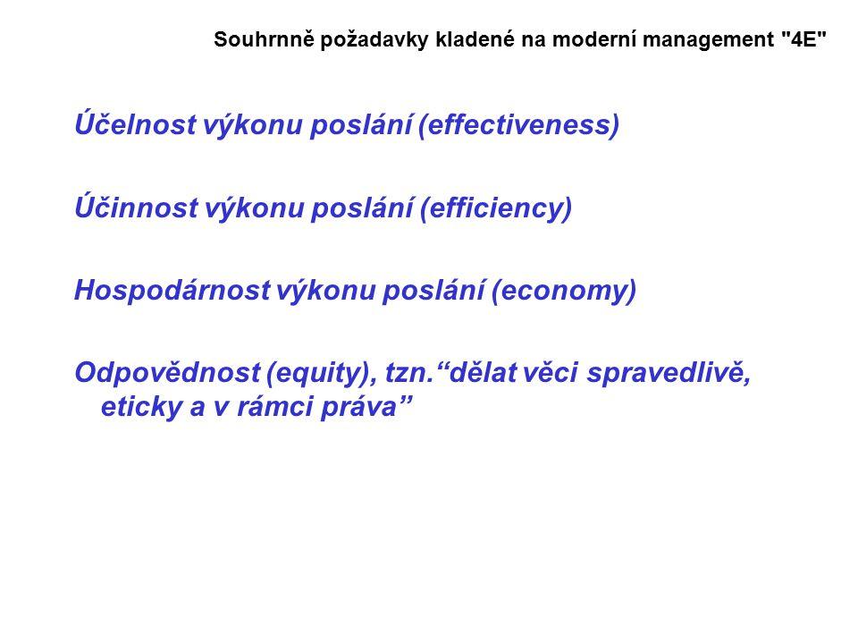 Účelnost výkonu poslání (effectiveness)