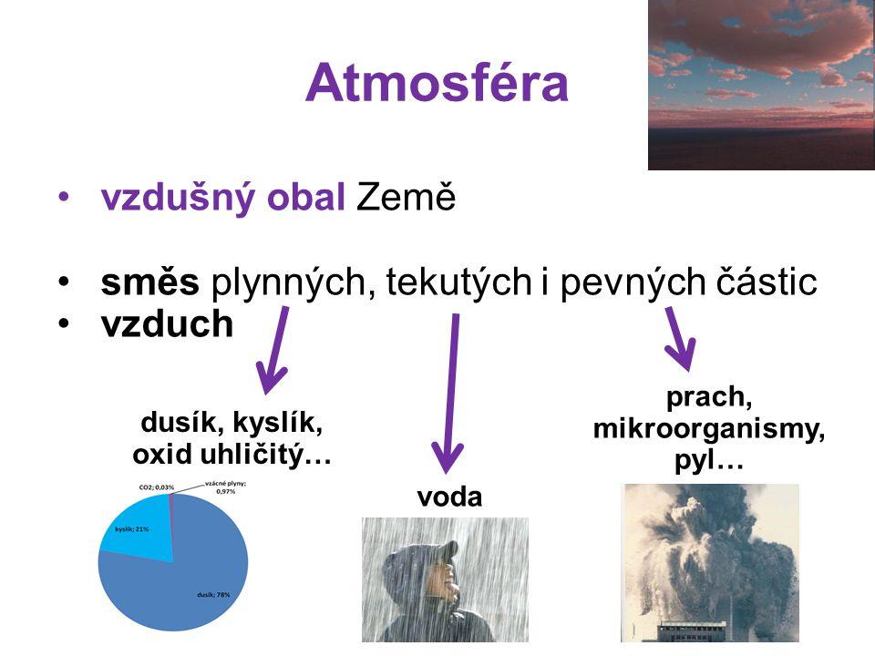 prach, mikroorganismy, pyl…