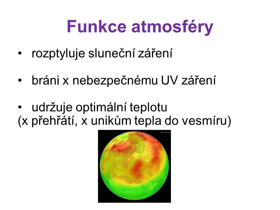 Funkce atmosféry rozptyluje sluneční záření