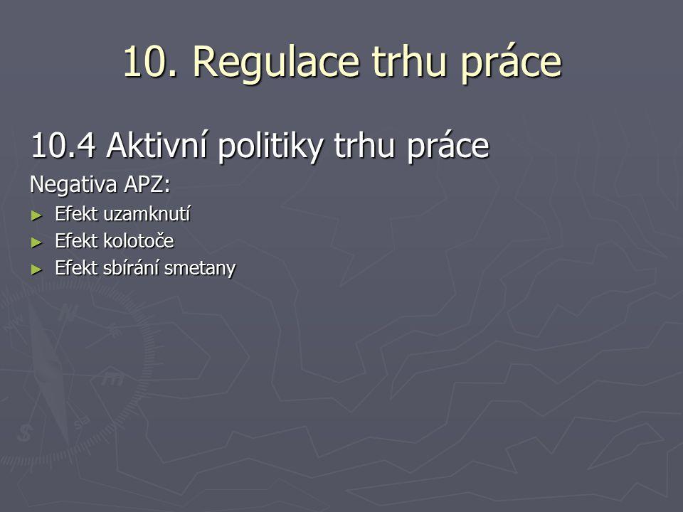 10. Regulace trhu práce 10.4 Aktivní politiky trhu práce Negativa APZ: