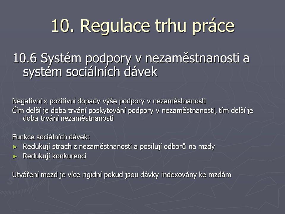 10. Regulace trhu práce 10.6 Systém podpory v nezaměstnanosti a systém sociálních dávek.