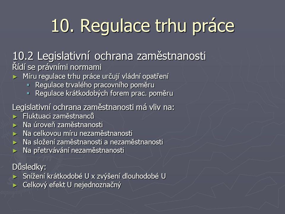 10. Regulace trhu práce 10.2 Legislativní ochrana zaměstnanosti