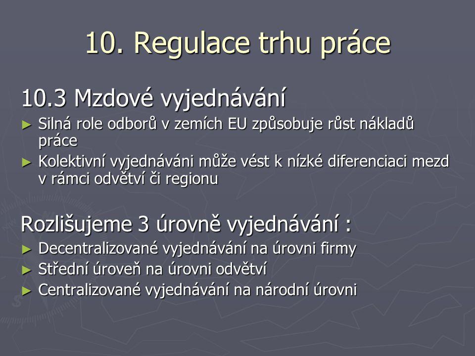 10. Regulace trhu práce 10.3 Mzdové vyjednávání