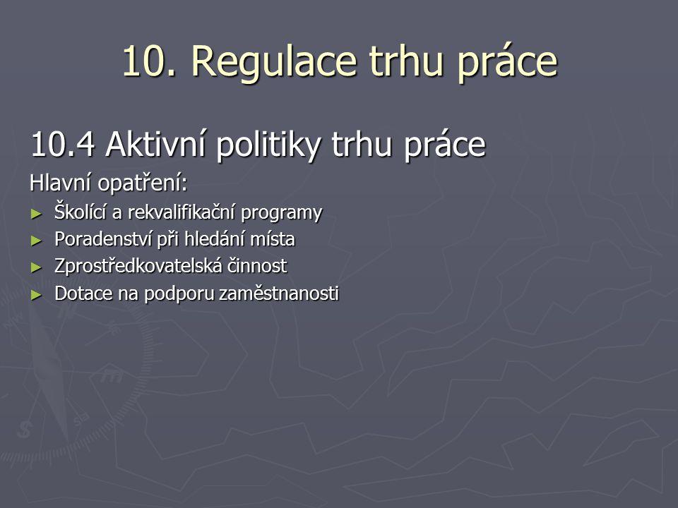 10. Regulace trhu práce 10.4 Aktivní politiky trhu práce