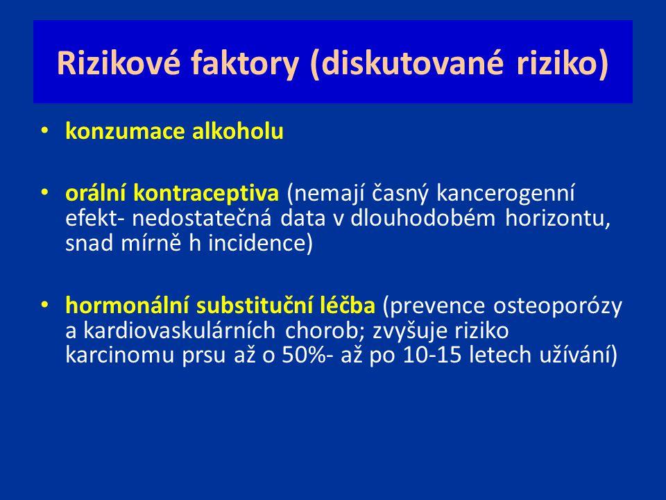 Rizikové faktory (diskutované riziko)