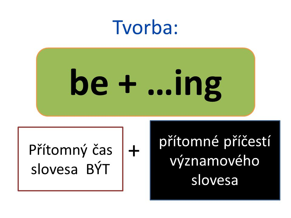be + …ing + Tvorba: přítomné příčestí významového slovesa