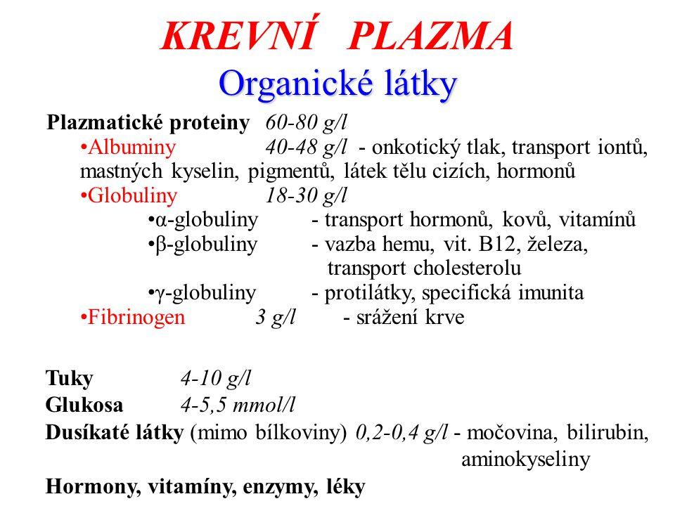 KREVNÍ PLAZMA Organické látky Plazmatické proteiny 60-80 g/l
