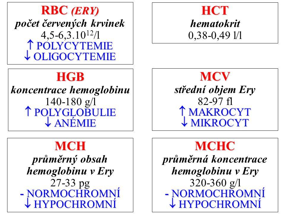 RBC (ERY) HCT HGB MCV MCH MCHC počet červených krvinek 4,5-6,3.1012/l