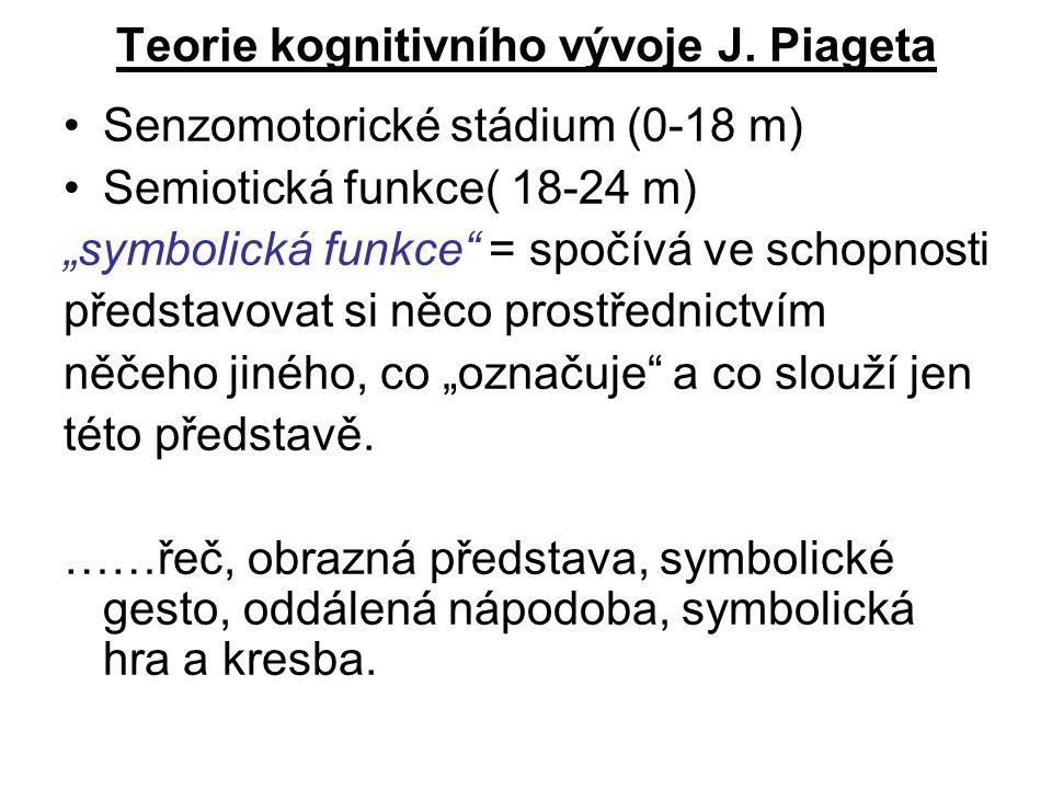 Teorie kognitivního vývoje J. Piageta