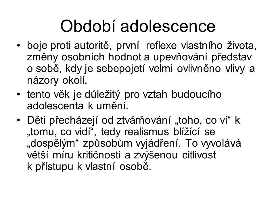 Období adolescence