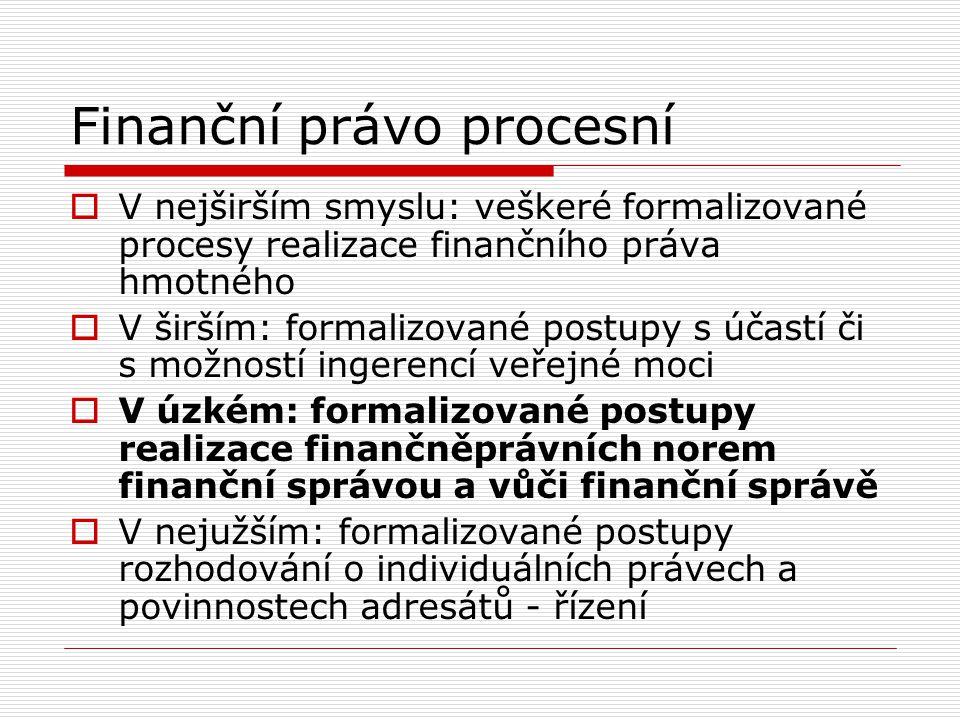 Finanční právo procesní