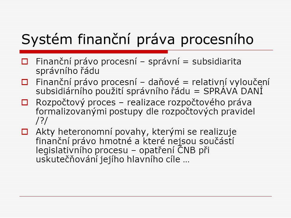 Systém finanční práva procesního