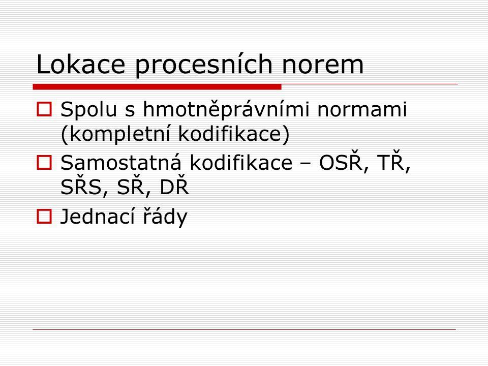 Lokace procesních norem