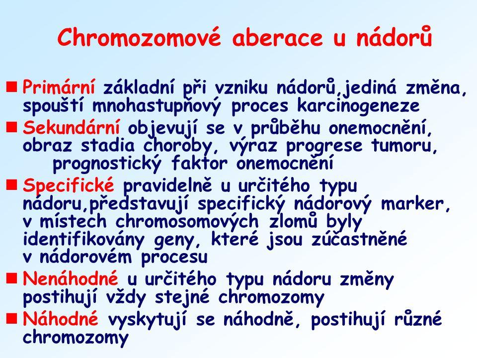 Chromozomové aberace u nádorů