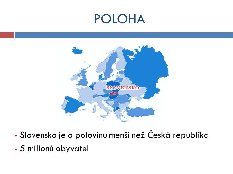 POLOHA - Slovensko je o polovinu menší než Česká republika