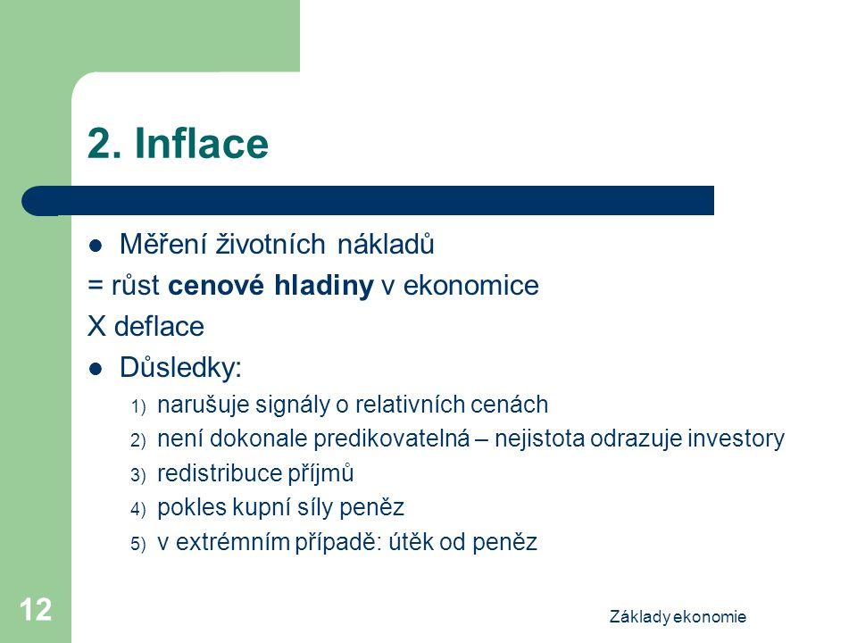 2. Inflace Měření životních nákladů = růst cenové hladiny v ekonomice