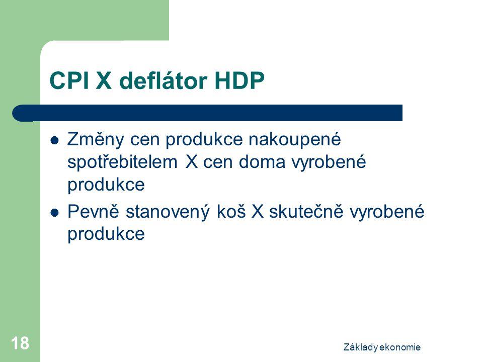 CPI X deflátor HDP Změny cen produkce nakoupené spotřebitelem X cen doma vyrobené produkce. Pevně stanovený koš X skutečně vyrobené produkce.