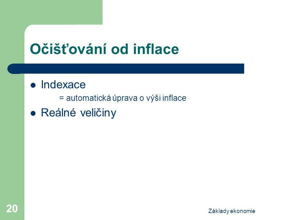 Očišťování od inflace Indexace Reálné veličiny
